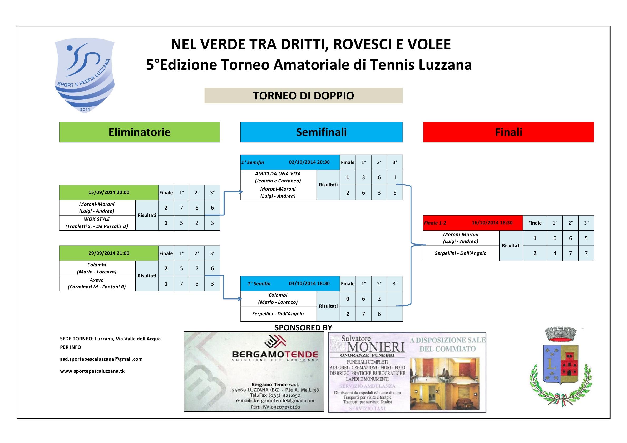 Tabellone torneo Tennis doppio 2014