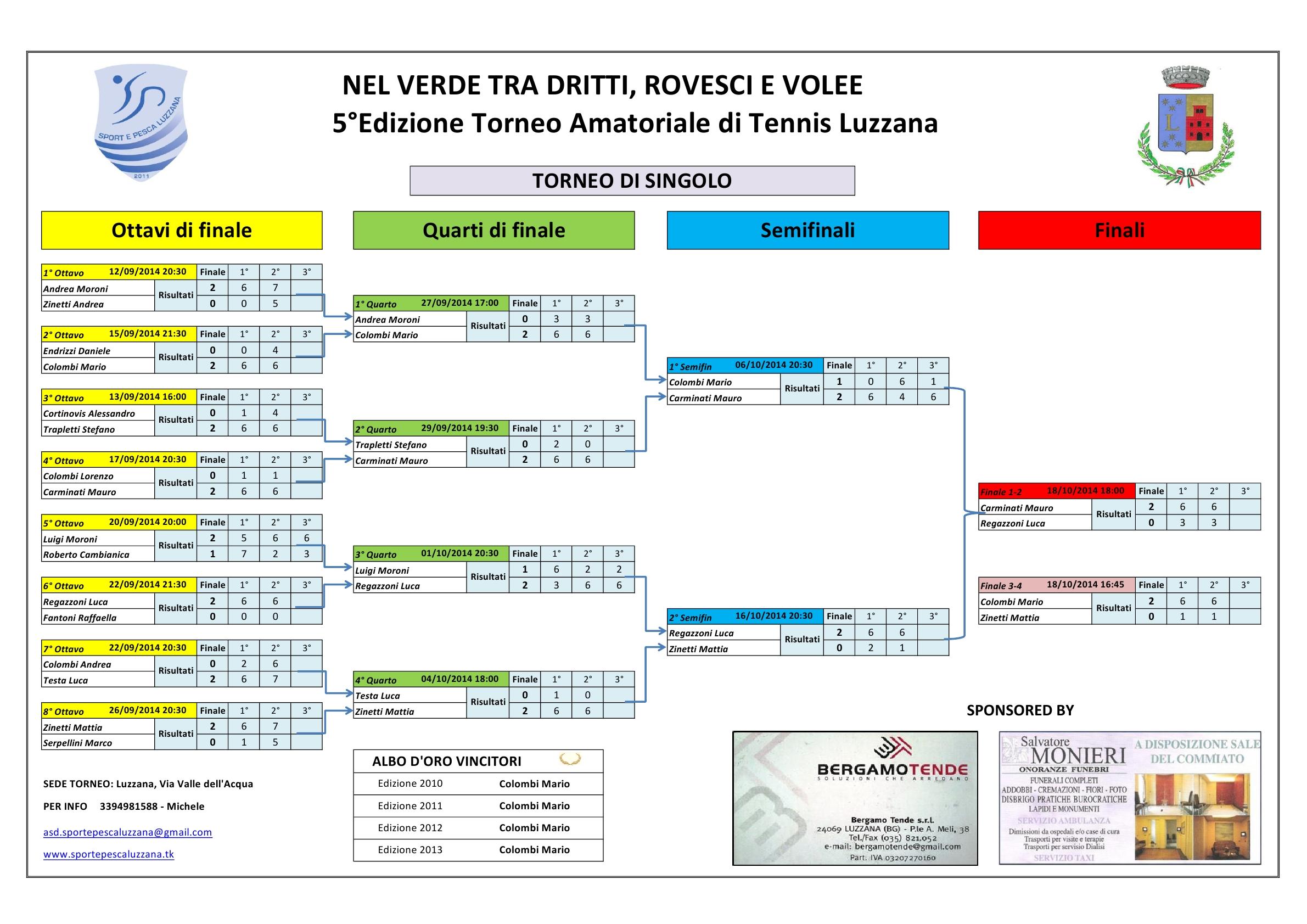 Tabellone torneo Tennis singolo 2014