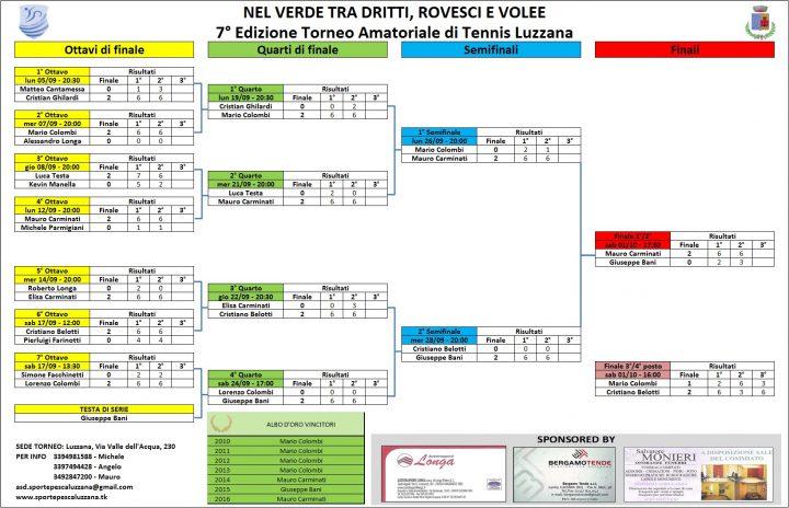 Calendario e Risultati - Torneo di Tennis 2016